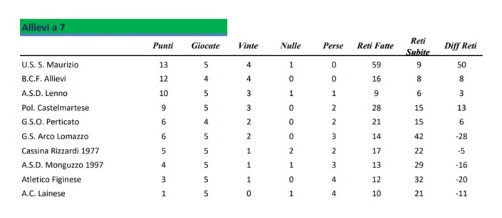 Classifica allievi.jpg